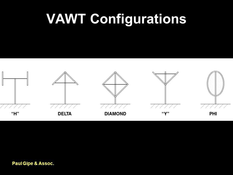 VAWT Configurations Paul Gipe & Assoc.