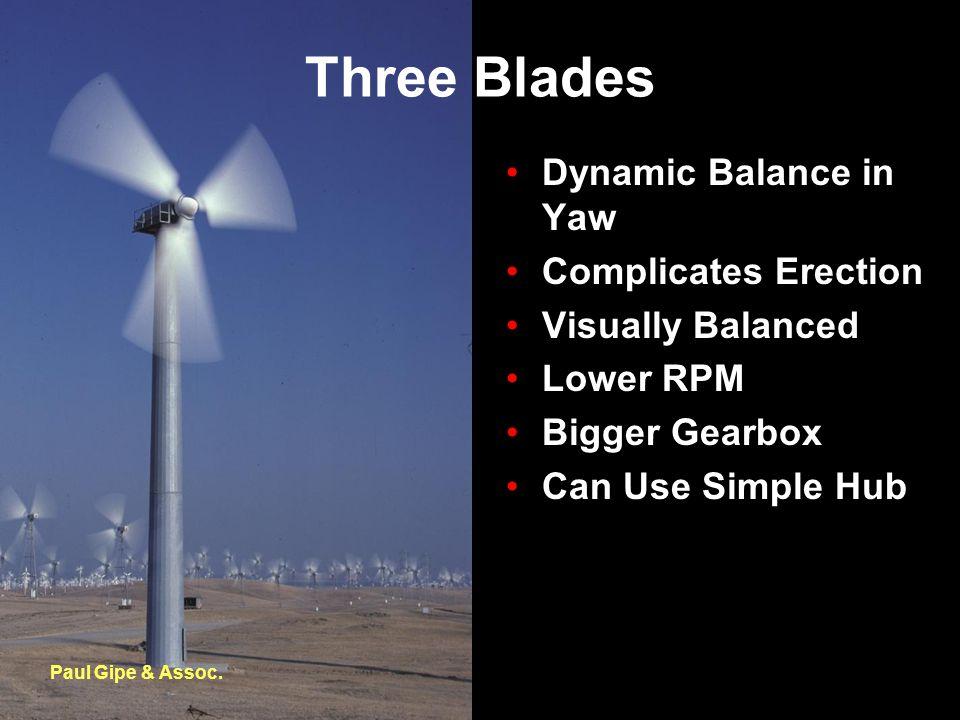 Three Blades Paul Gipe & Assoc.