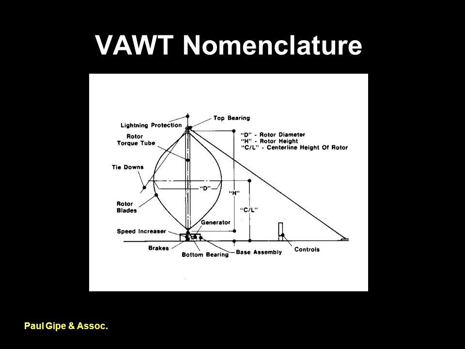 VAWT Nomenclature Paul Gipe & Assoc.