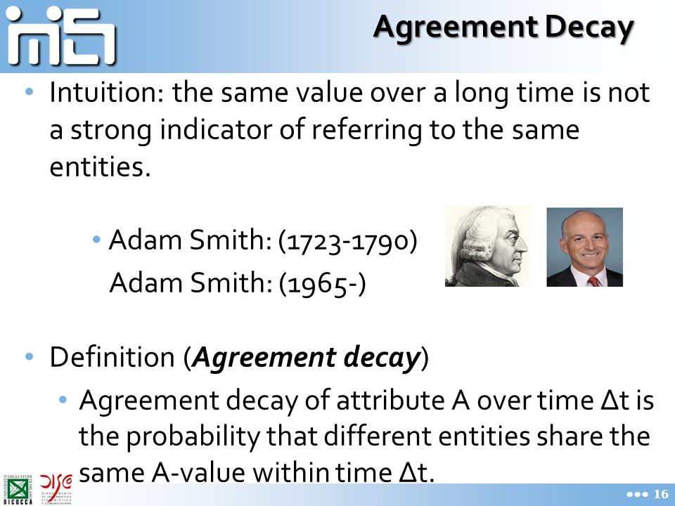 Agreement Decay Intuition: the same value over a long time is not a strong indicator of referring to the same entities. Adam Smith: (1723-1790) Adam S