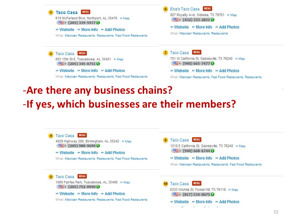 -Are there any business chains? -If yes, which businesses are their members? 32