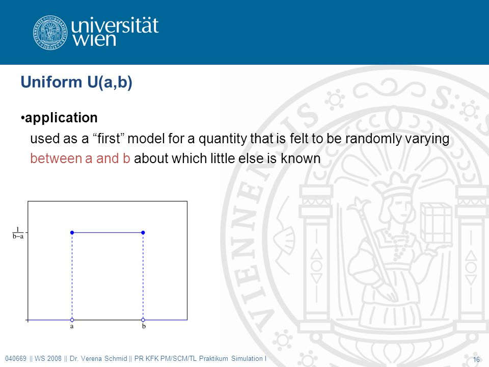 Uniform U(a,b) application used as a first model for a quantity that is felt to be randomly varying between a and b about which little else is known 040669 || WS 2008 || Dr.