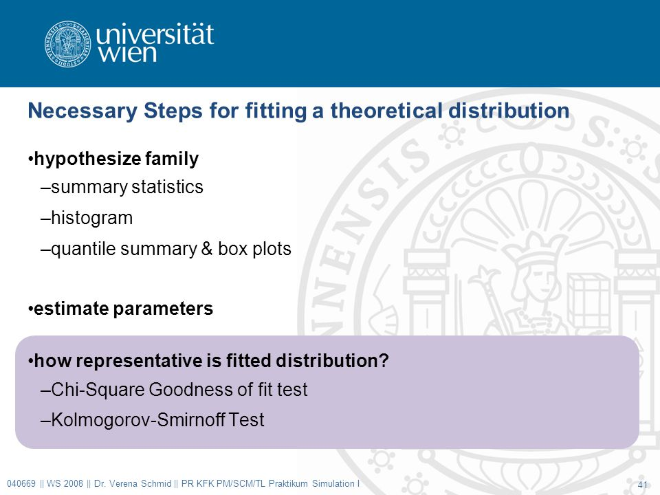 Necessary Steps for fitting a theoretical distribution hypothesize family –summary statistics –histogram –quantile summary & box plots estimate parameters how representative is fitted distribution.