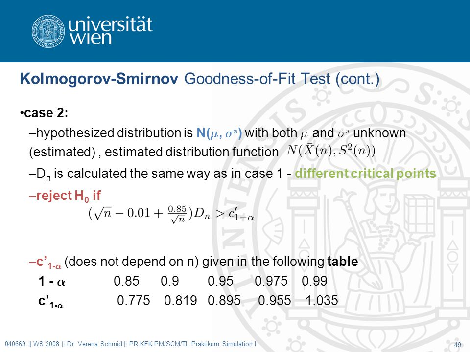 Kolmogorov-Smirnov Goodness-of-Fit Test (cont.) case 2: –hypothesized distribution is N( ¹, ¾ 2 ) with both ¹ and ¾ 2 unknown (estimated), estimated distribution function –D n is calculated the same way as in case 1 - different critical points –reject H 0 if –c' 1- ® (does not depend on n) given in the following table 1 - ® 0.850.90.950.9750.99 c' 1- ® 0.775 0.8190.895 0.955 1.035 040669 || WS 2008 || Dr.