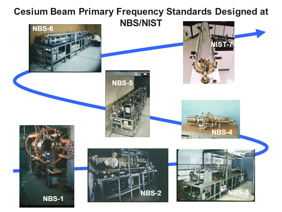 Cesium Beam Primary Frequency Standards Designed at NBS/NIST NBS-1 NBS-2 NBS-3 NBS-4 NBS-5 NBS-6 NIST-7