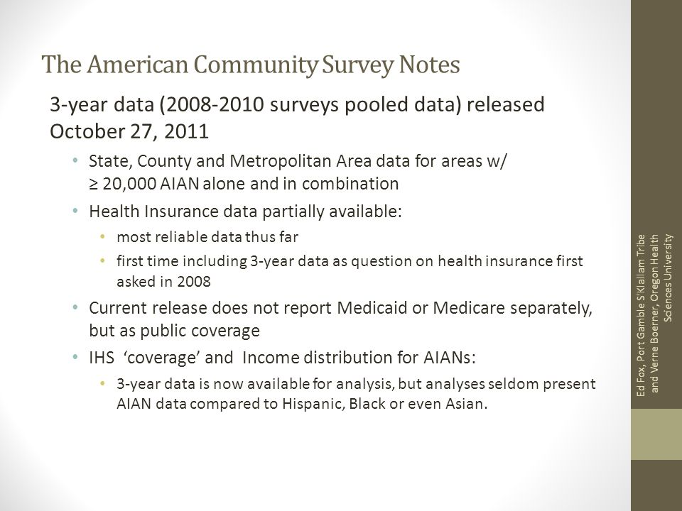 The American Community Survey Notes 3-year data (2008-2010 surveys pooled data) released October 27, 2011 State, County and Metropolitan Area data for areas w/ ≥ 20,000 AIAN alone and in combination Health Insurance data partially available: most reliable data thus far first time including 3-year data as question on health insurance first asked in 2008 Current release does not report Medicaid or Medicare separately, but as public coverage IHS 'coverage' and Income distribution for AIANs: 3-year data is now available for analysis, but analyses seldom present AIAN data compared to Hispanic, Black or even Asian.