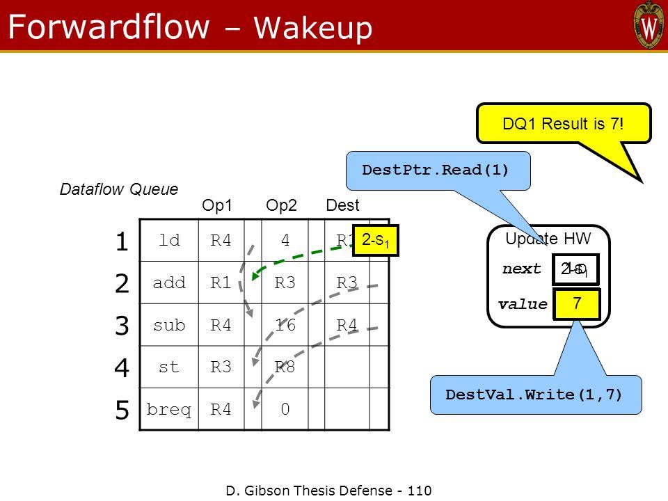 D. Gibson Thesis Defense - 110 Forwardflow – Wakeup 1 ldR44R1 2 addR1R3 3 subR416R4 4 stR3R8 5 breqR40 Op1 Op2 Dest Dataflow Queue DQ1 Result is 7! 1