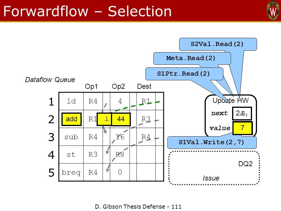 D. Gibson Thesis Defense - 111 S2Val.Read(2) Meta.Read(2) 2 -S 1 Forwardflow – Selection 1 ldR44R1 2 addR1R3 3 subR416R4 4 stR3R8 5 breqR40 Op1 Op2 De