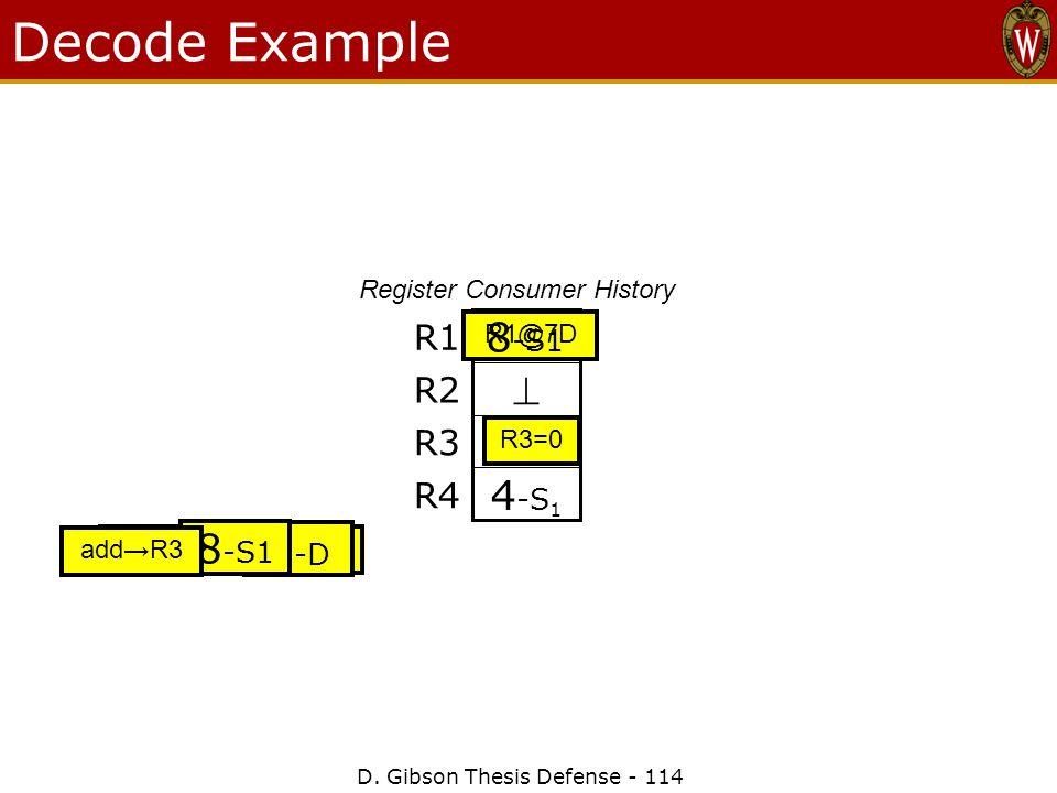 D. Gibson Thesis Defense - 114 8: add R1 R3 R3 Decode Example 4 -S 1 R4  R3  R2 7 -D R1 Register Consumer History R1@7D 8 -D R3=0 8 -S1 add→R3