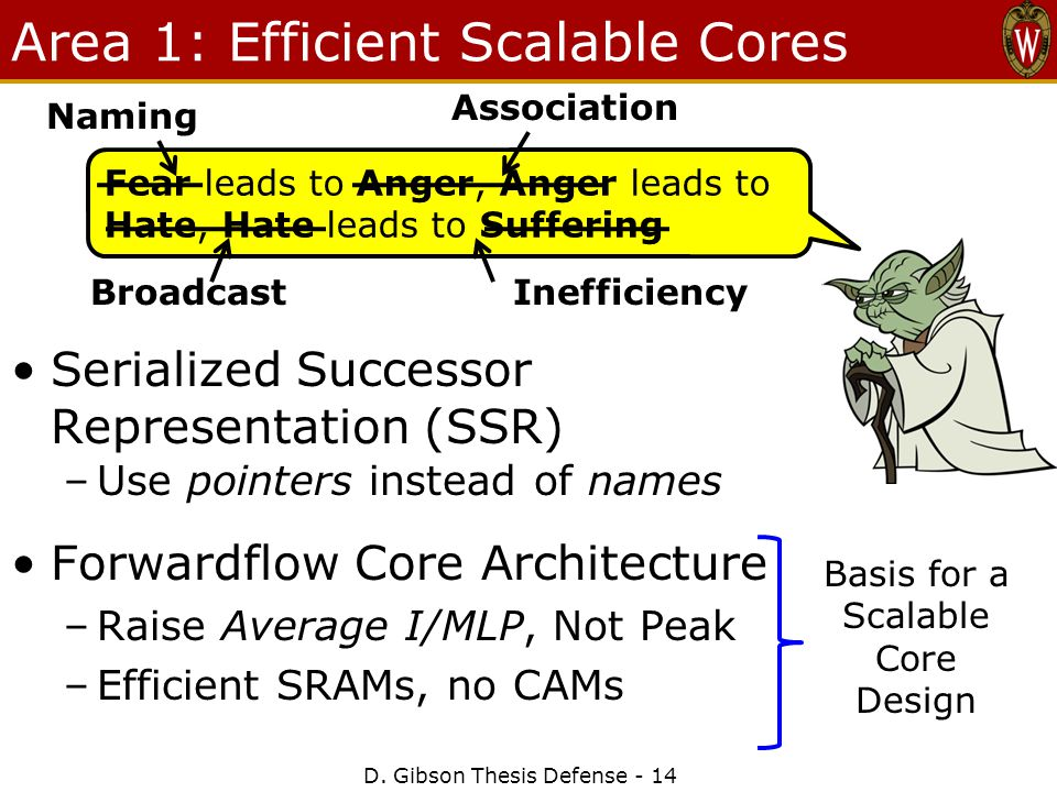 D. Gibson Thesis Defense - 14 Area 1: Efficient Scalable Cores Fear leads to Anger, Anger leads to Hate, Hate leads to Suffering Naming Association Br