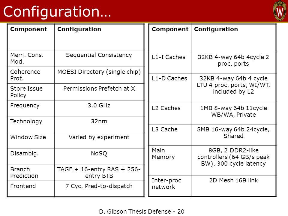 D. Gibson Thesis Defense - 20 Configuration… ComponentConfiguration Mem.