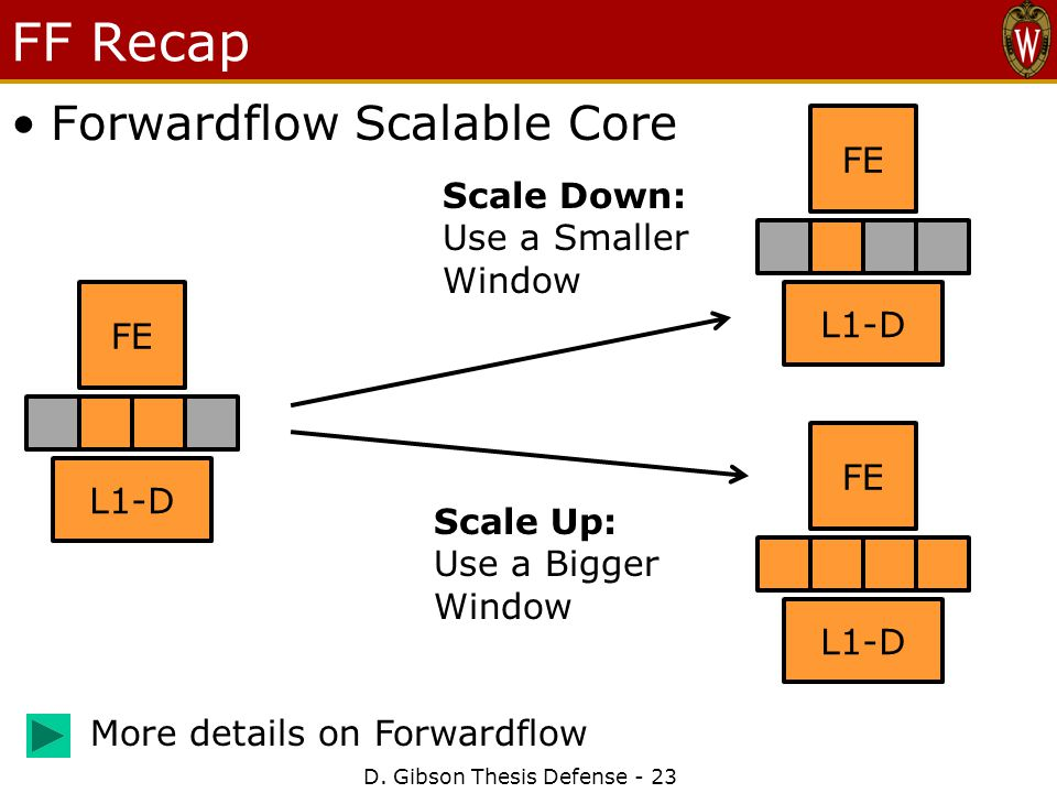 D. Gibson Thesis Defense - 23 FF Recap Forwardflow Scalable Core FE L1-D Scale Down: Use a Smaller Window Scale Up: Use a Bigger Window FE L1-D FE L1-