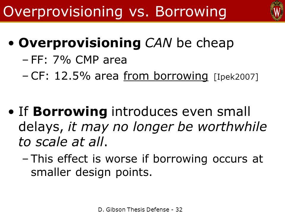 Overprovisioning vs.