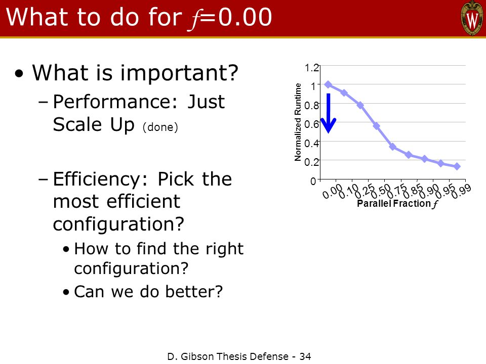 D. Gibson Thesis Defense - 34 What to do for f =0.00 What is important.