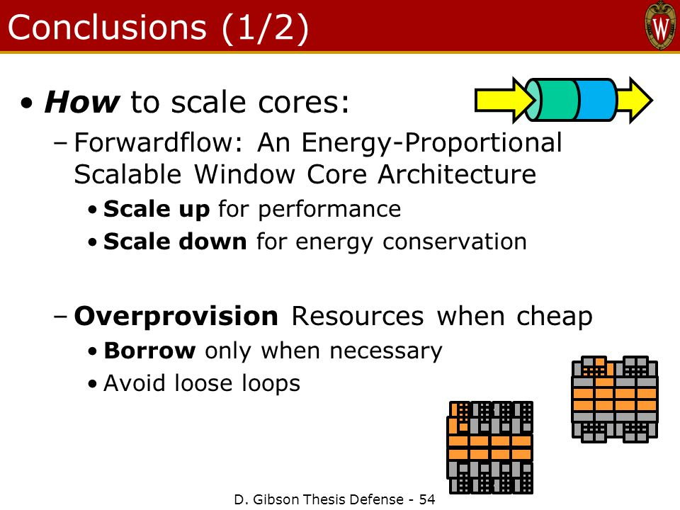 Conclusions (1/2) How to scale cores: –Forwardflow: An Energy-Proportional Scalable Window Core Architecture Scale up for performance Scale down for energy conservation –Overprovision Resources when cheap Borrow only when necessary Avoid loose loops D.