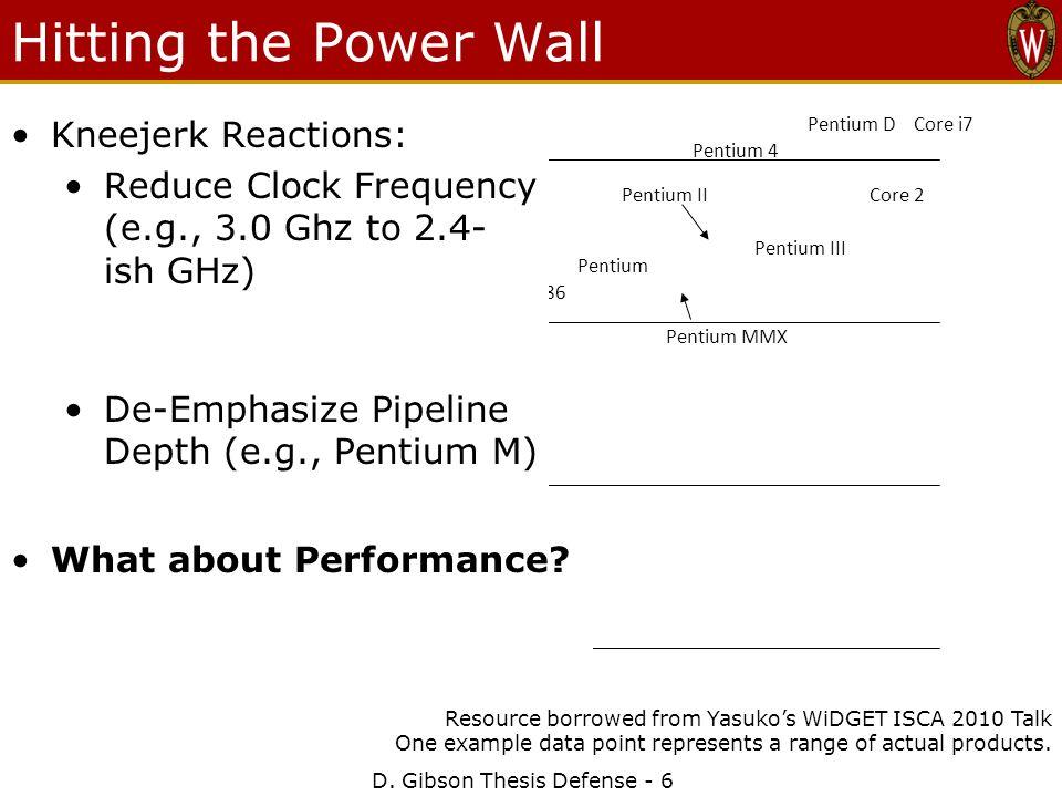 Hitting the Power Wall Core i7 4004 8008 8080 8085 8086286 386 486 Pentium Pentium MMX Pentium II Pentium III Pentium 4 Pentium D Core 2 D.