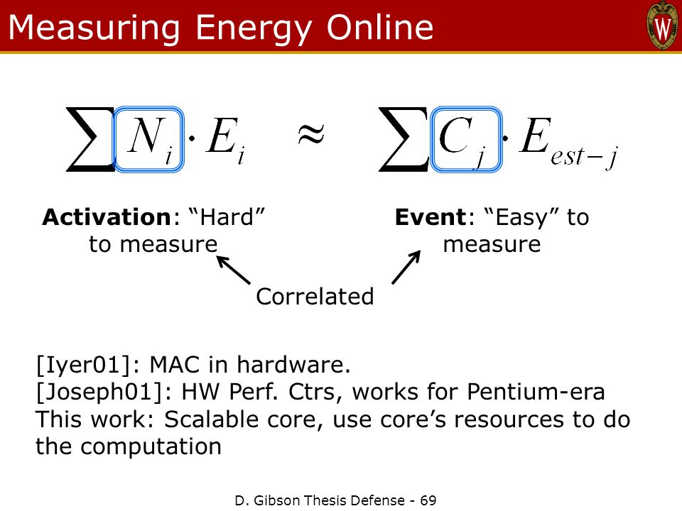 Measuring Energy Online D.