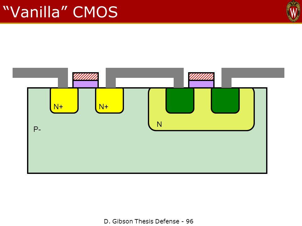 D. Gibson Thesis Defense - 96 Vanilla CMOS P- N N+