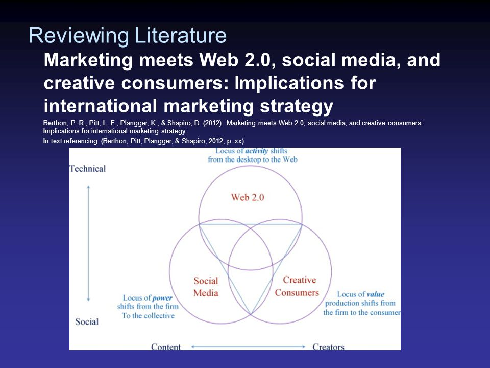 Reviewing Literature Marketing meets Web 2.0, social media, and creative consumers: Implications for international marketing strategy Berthon, P.