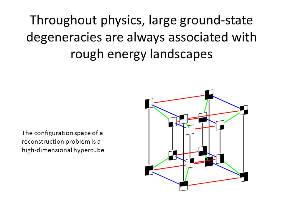 Throughout physics, large ground-state degeneracies are always associated with rough energy landscapes The configuration space of a reconstruction pro
