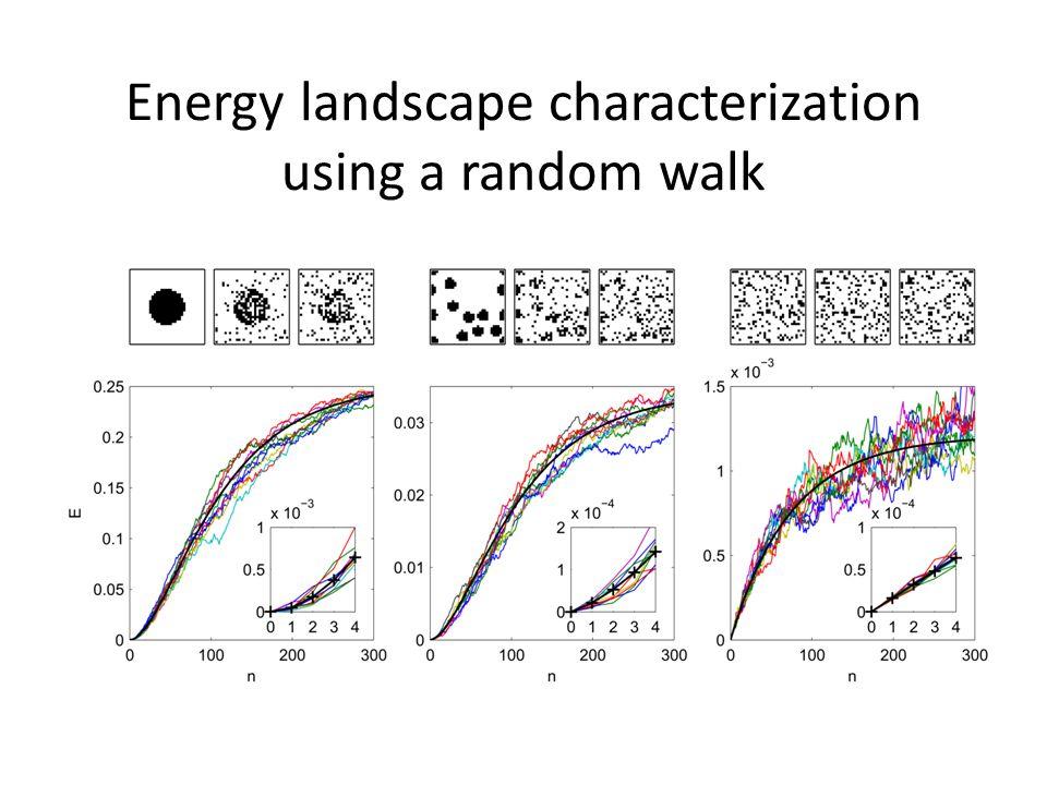 Energy landscape characterization using a random walk