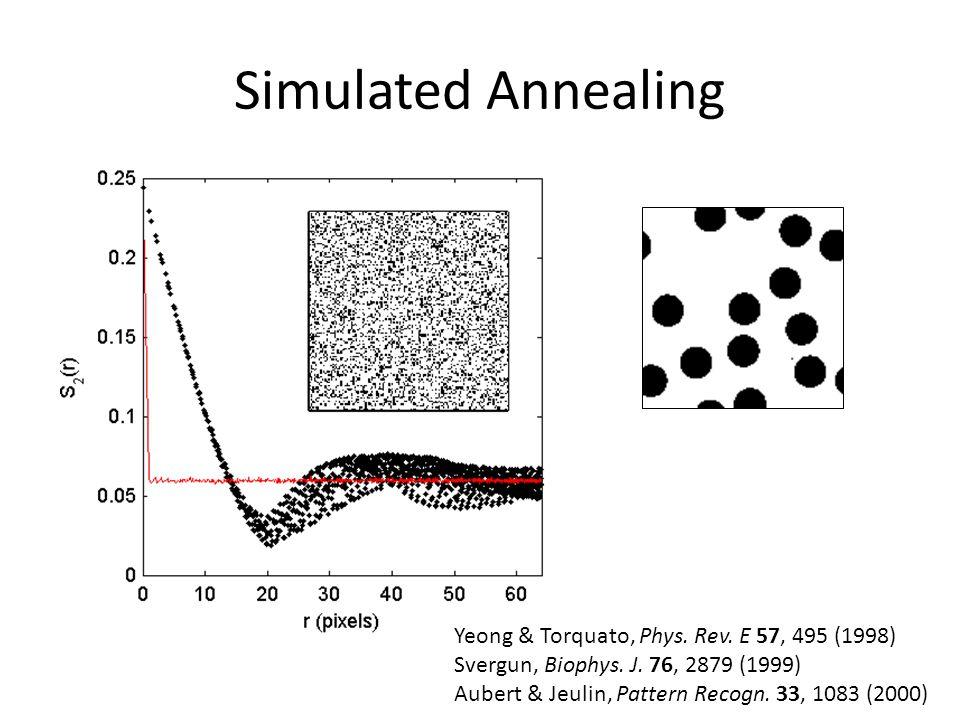Simulated Annealing Yeong & Torquato, Phys. Rev. E 57, 495 (1998) Svergun, Biophys.
