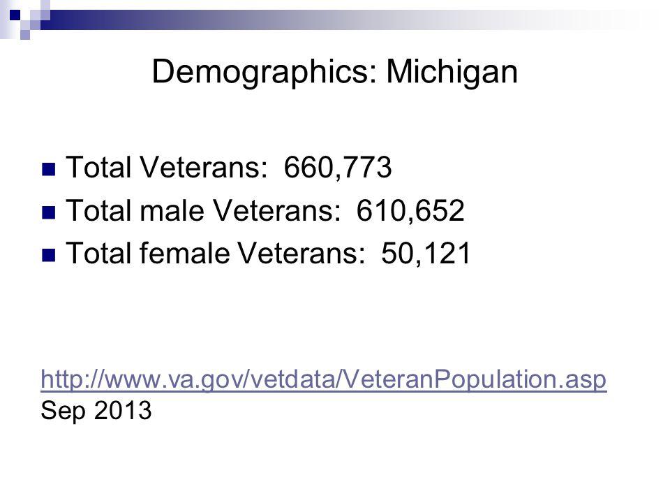 Demographics: Michigan Total Veterans: 660,773 Total male Veterans: 610,652 Total female Veterans: 50,121 http://www.va.gov/vetdata/VeteranPopulation.asp http://www.va.gov/vetdata/VeteranPopulation.asp Sep 2013