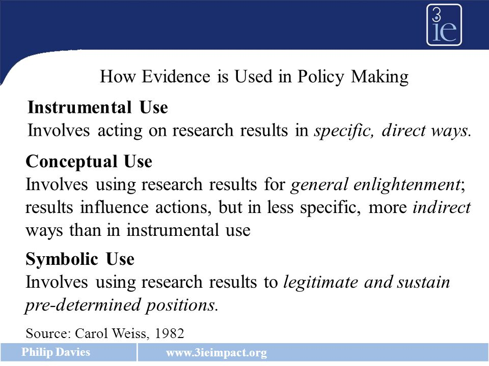 www.3ieimpact.org Philip Davies Instrumental Use Involves acting on research results in specific, direct ways.
