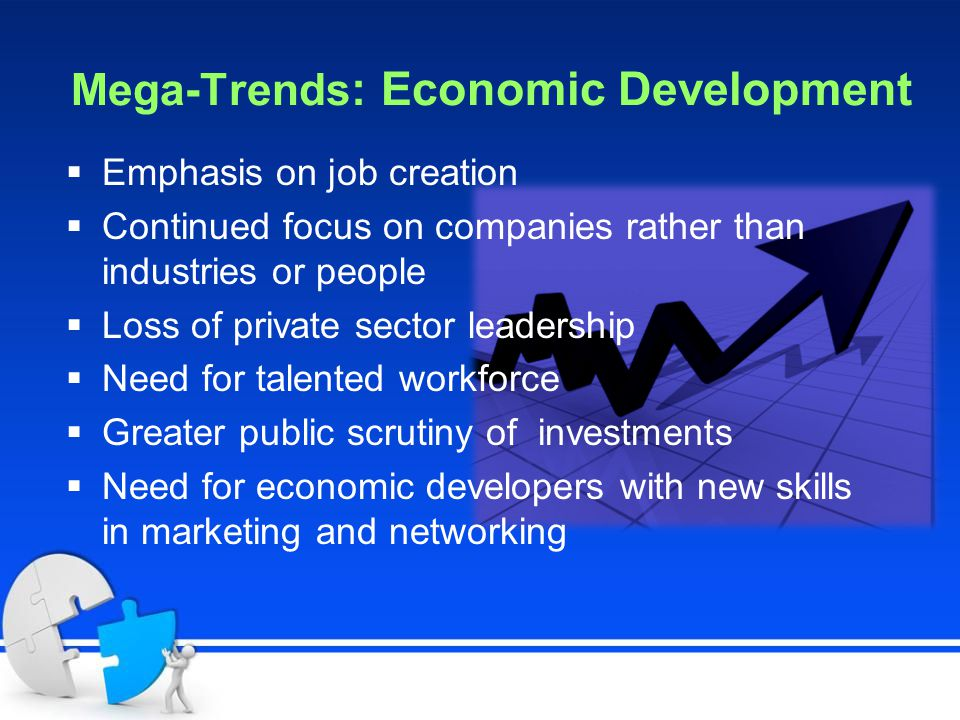 Mega-Trends : Economic Development  Emphasis on job creation  Continued focus on companies rather than industries or people  Loss of private sector leadership  Need for talented workforce  Greater public scrutiny of investments  Need for economic developers with new skills in marketing and networking