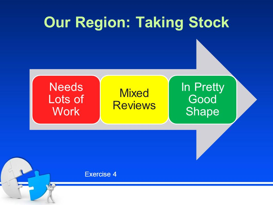 Our Region: Taking Stock Needs Lots of Work Mixed Reviews In Pretty Good Shape Exercise 4