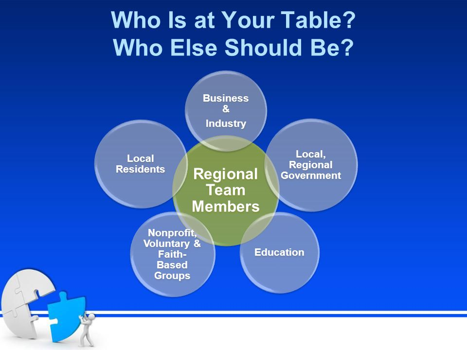 Who Is at Your Table? Who Else Should Be? Regional Team Members Business & Industry Local, Regional Government Education Nonprofit, Voluntary & Faith-