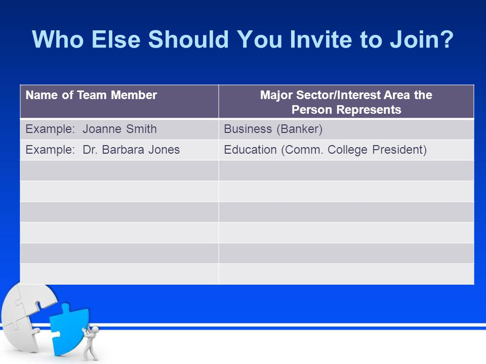 Who Else Should You Invite to Join? Name of Team MemberMajor Sector/Interest Area the Person Represents Example: Joanne SmithBusiness (Banker) Example