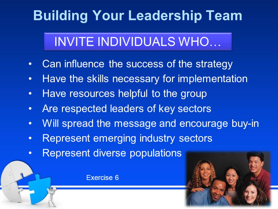 Building Your Leadership Team Can influence the success of the strategy Have the skills necessary for implementation Have resources helpful to the group Are respected leaders of key sectors Will spread the message and encourage buy-in Represent emerging industry sectors Represent diverse populations Source: Know Your Region INVITE INDIVIDUALS WHO… Exercise 6