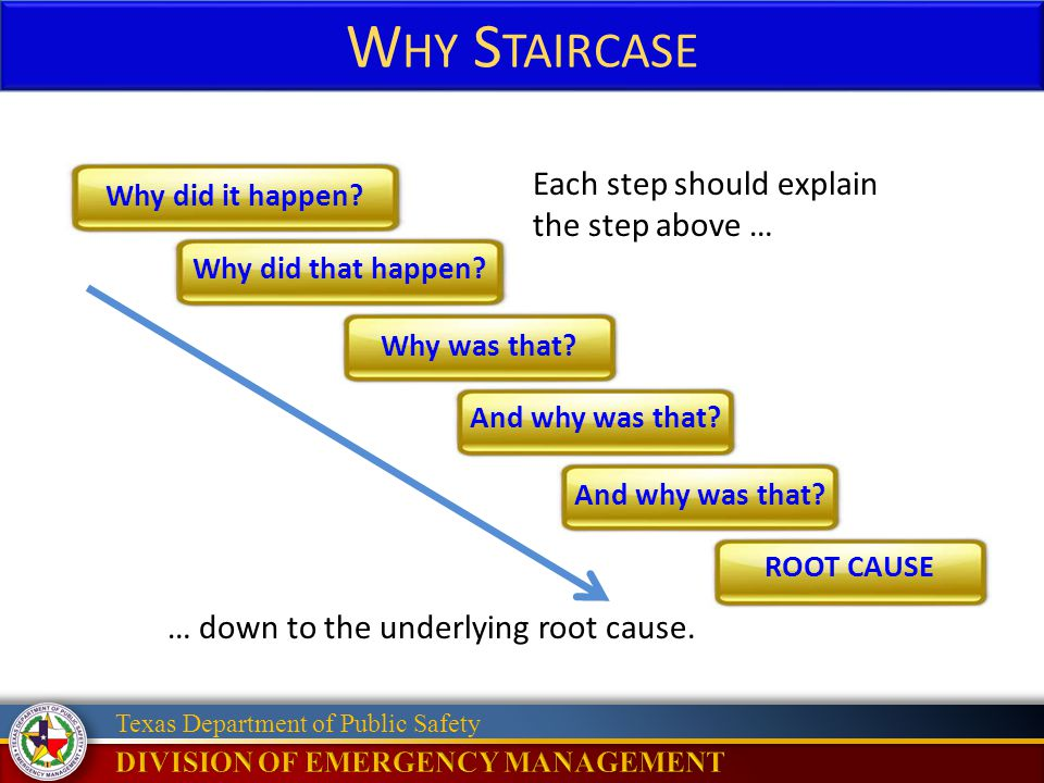 Texas Department of Public Safety W HY S TAIRCASE Each step should explain the step above … … down to the underlying root cause.