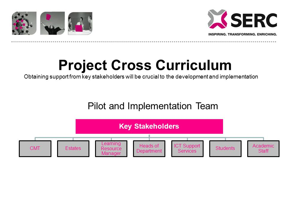 Project Cross Curriculum Obtaining support from key stakeholders will be crucial to the development and implementation Key Stakeholders CMTEstates Learning Resource Manager Heads of Department ICT Support Services Students Academic Staff Pilot and Implementation Team