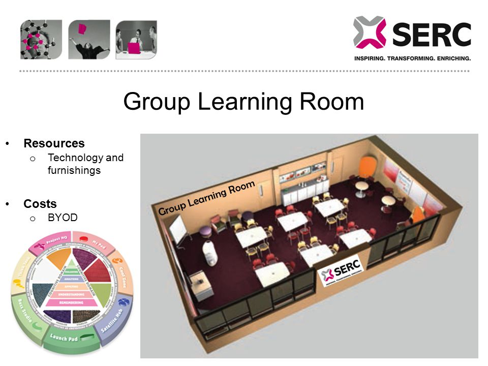 Group Learning Room Resources o Technology and furnishings Costs o BYOD Group Learning Room