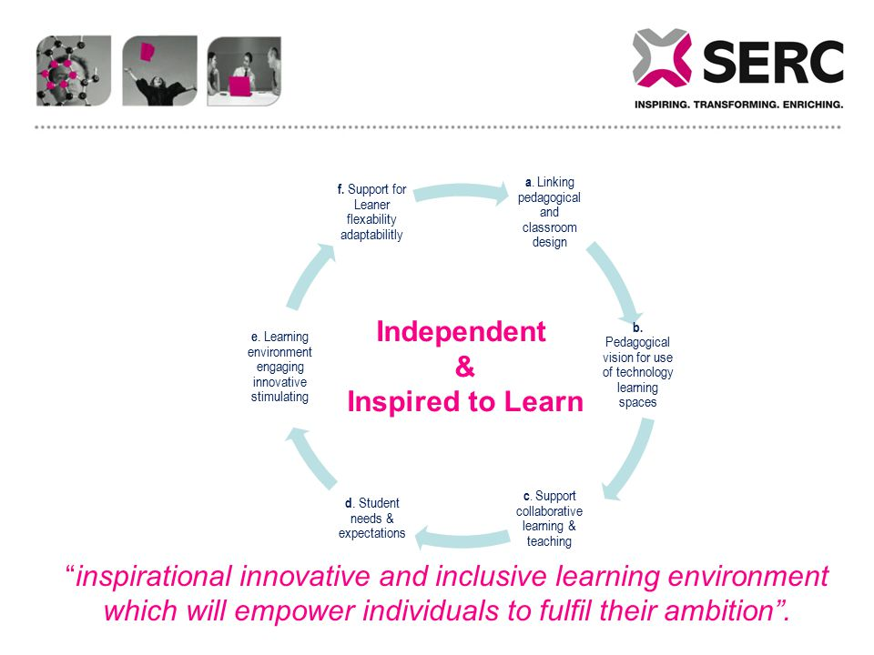 """""""inspirational innovative and inclusive learning environment which will empower individuals to fulfil their ambition"""". Independent & Inspired to Learn"""