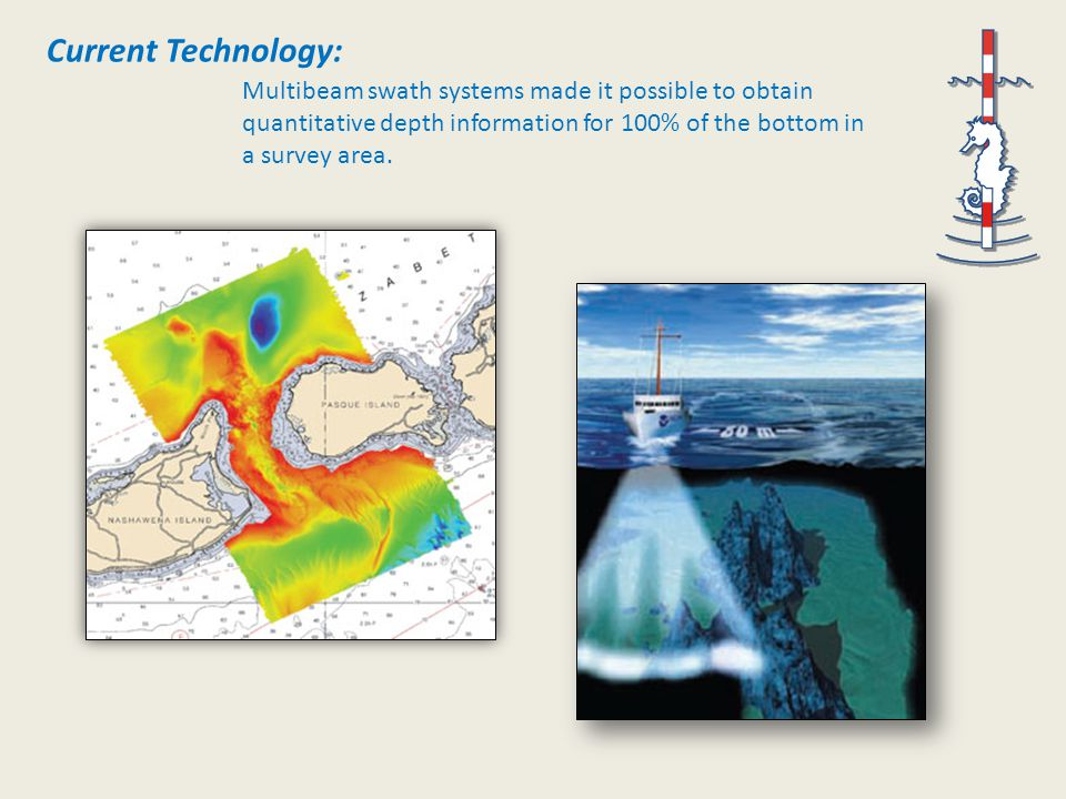 Multibeam swath systems made it possible to obtain quantitative depth information for 100% of the bottom in a survey area.