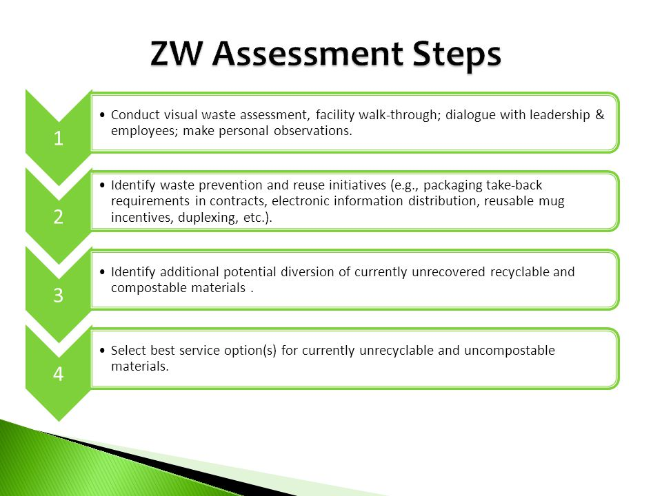 1 Conduct visual waste assessment, facility walk-through; dialogue with leadership & employees; make personal observations.