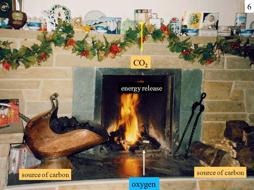 energy release source of carbon oxygen CO 2 6