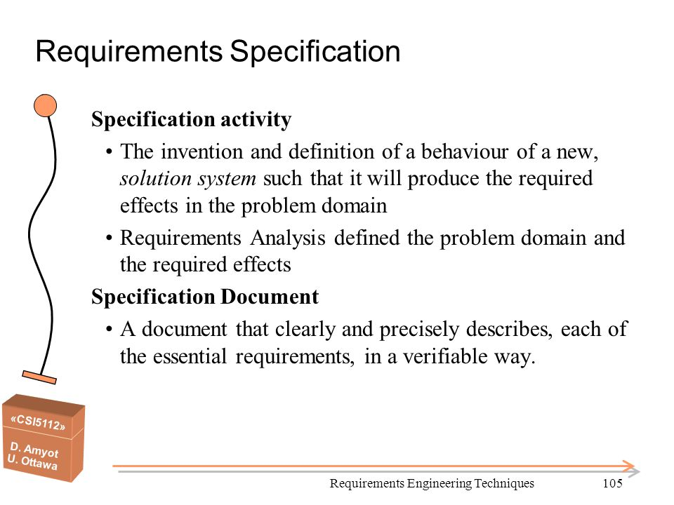 «CSI5112» D. Amyot U. Ottawa Requirements Engineering Techniques105 Requirements Specification Specification activity The invention and definition of