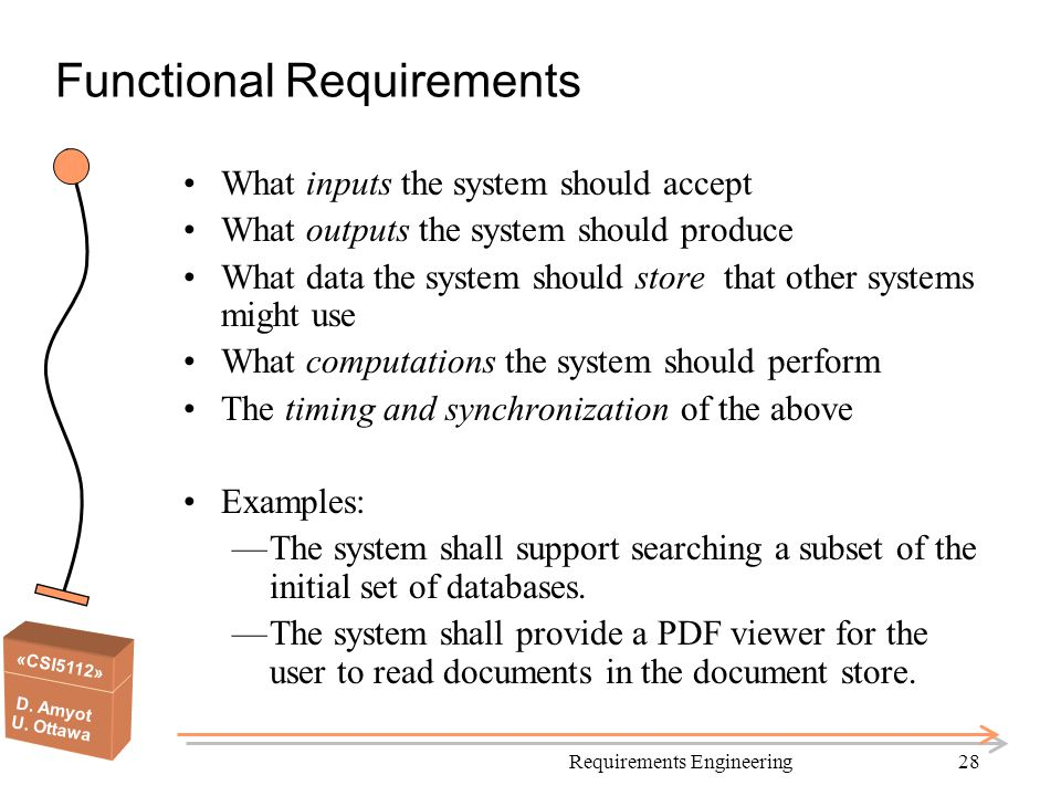 «CSI5112» D. Amyot U. Ottawa Requirements Engineering28 Functional Requirements What inputs the system should accept What outputs the system should pr