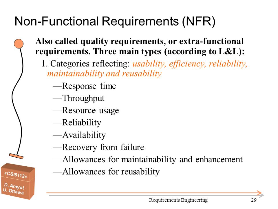 «CSI5112» D. Amyot U. Ottawa Requirements Engineering29 Non-Functional Requirements (NFR) Also called quality requirements, or extra-functional requir