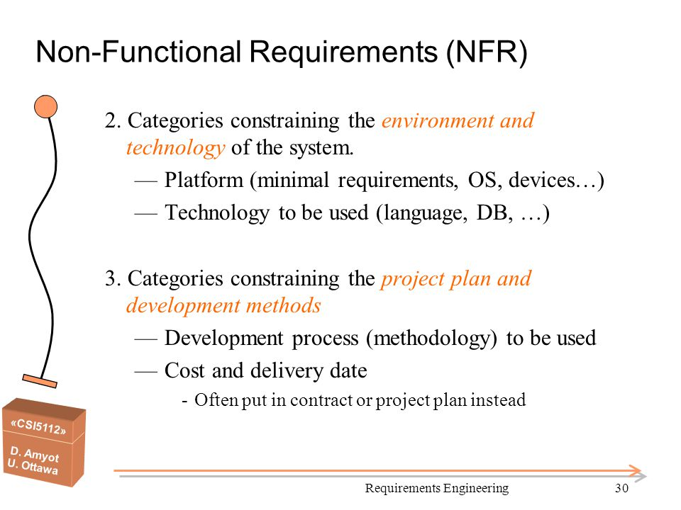 «CSI5112» D. Amyot U. Ottawa Requirements Engineering30 Non-Functional Requirements (NFR) 2. Categories constraining the environment and technology of