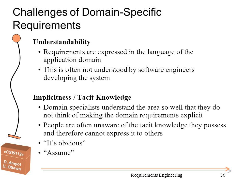 «CSI5112» D. Amyot U. Ottawa Challenges of Domain-Specific Requirements Understandability Requirements are expressed in the language of the applicatio