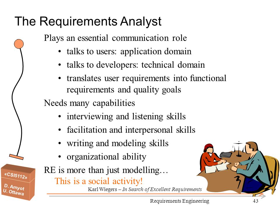 «CSI5112» D. Amyot U. Ottawa Requirements Engineering43 The Requirements Analyst Plays an essential communication role talks to users: application dom