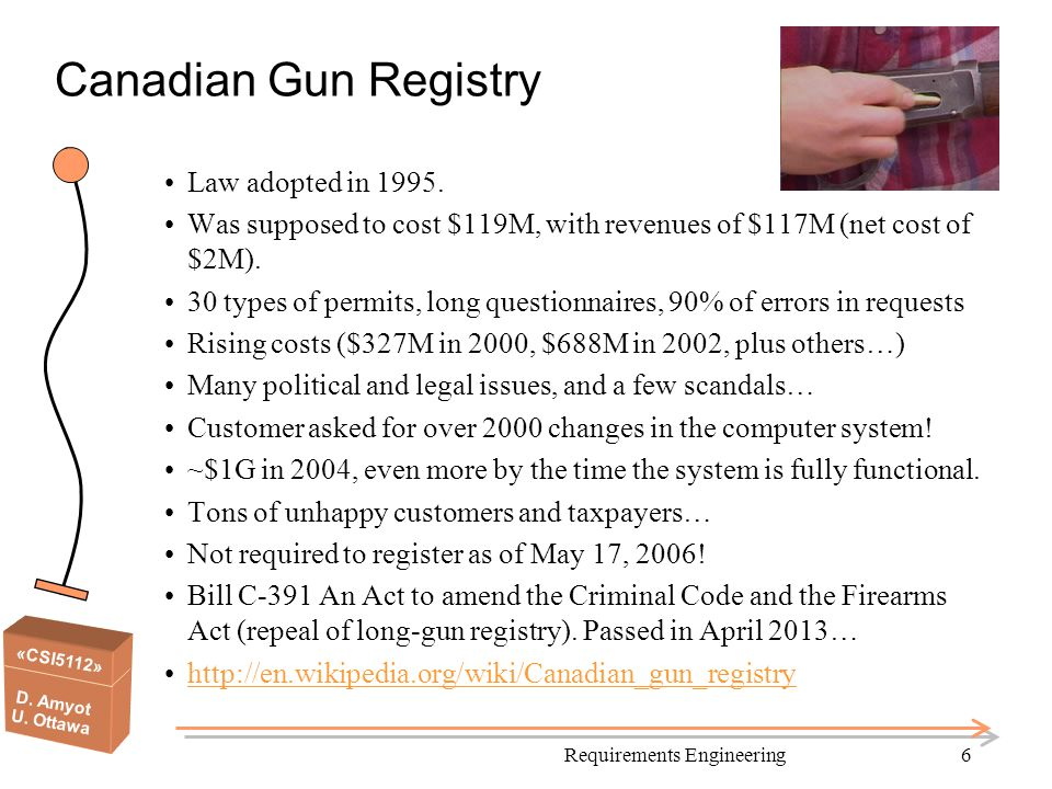 «CSI5112» D. Amyot U. Ottawa Requirements Engineering6 Canadian Gun Registry Law adopted in 1995. Was supposed to cost $119M, with revenues of $117M (