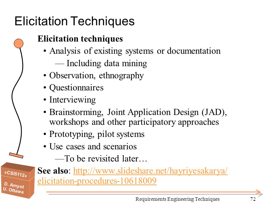 «CSI5112» D. Amyot U. Ottawa Requirements Engineering Techniques72 Elicitation Techniques Elicitation techniques Analysis of existing systems or docum