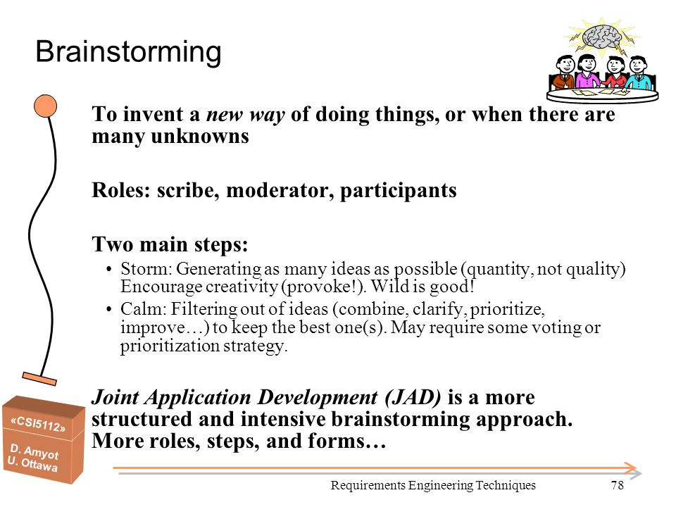 «CSI5112» D. Amyot U. Ottawa Requirements Engineering Techniques78 Brainstorming To invent a new way of doing things, or when there are many unknowns