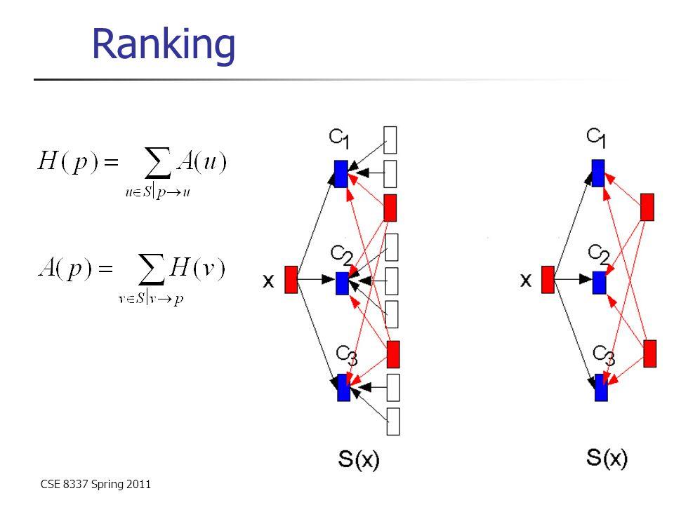 CSE 8337 Spring 2011 31 Ranking